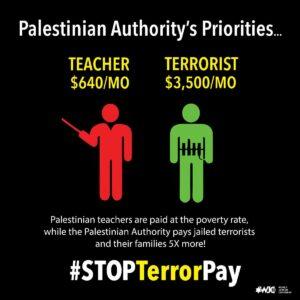Zahlt Deutschland Geld an palästinensische Terroristen?