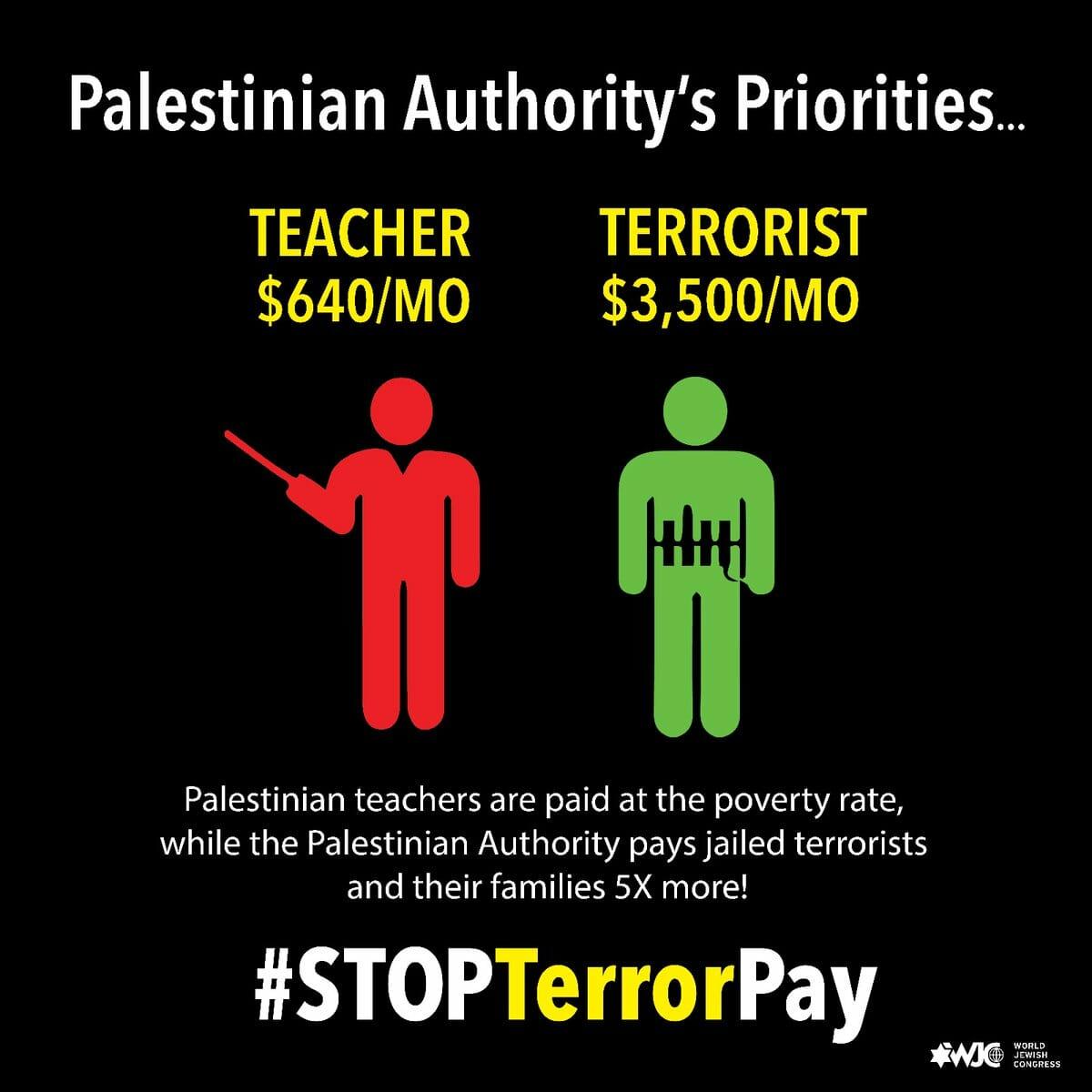 Palästinenser: Lieber Gelder an Terroristen als Finanzhilfe von den USA