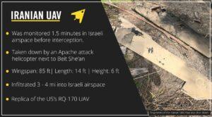 Israel: Der nächste Krieg kommt ziemlich sicher
