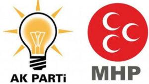 Die Geburt einer islamistisch-nationalistischen Allianz in der Türkei