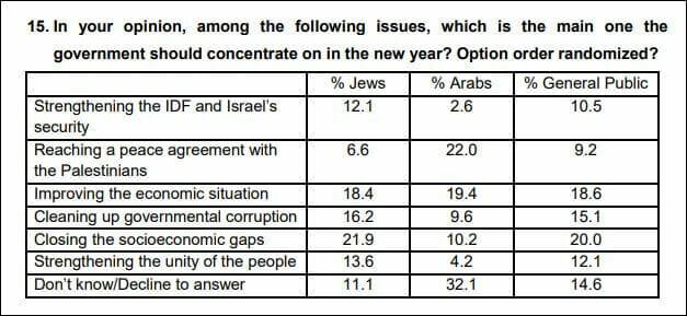 """Kaum Friedenswille? Wie der britische """"Guardian"""" 61% zu 9% macht"""