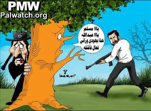https://www.mena-watch.com/wp-content/uploads/2019/01/jews_hide_behind_tree_cartoon.jpg