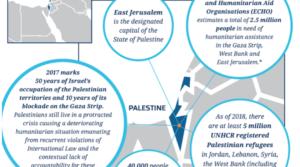 Neuseeländische Immigrationsbehörde streicht Israel von der Landkarte