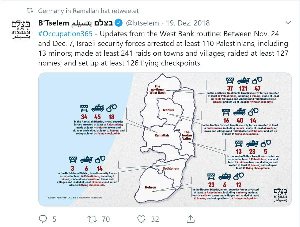 Deutschland in Ramallah – eine diplomatische Bankrotterklärung