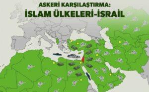 Erdogan-Berater fordert islamische Armee gegen Israel