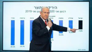 Premier Netanjahu verkündet den neuerlichen Corona-Lockdown