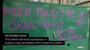 Das Tor antisemitisch geschändeten Synagoge in Plovidiv